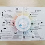 Jornada de presentación de la 2ª Carta del voluntariado en el ámbito de la salud