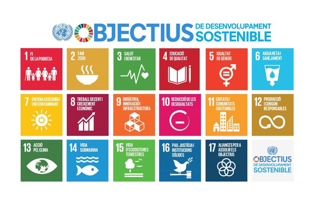 ODS Objectivos de Desarrollo Sostenible